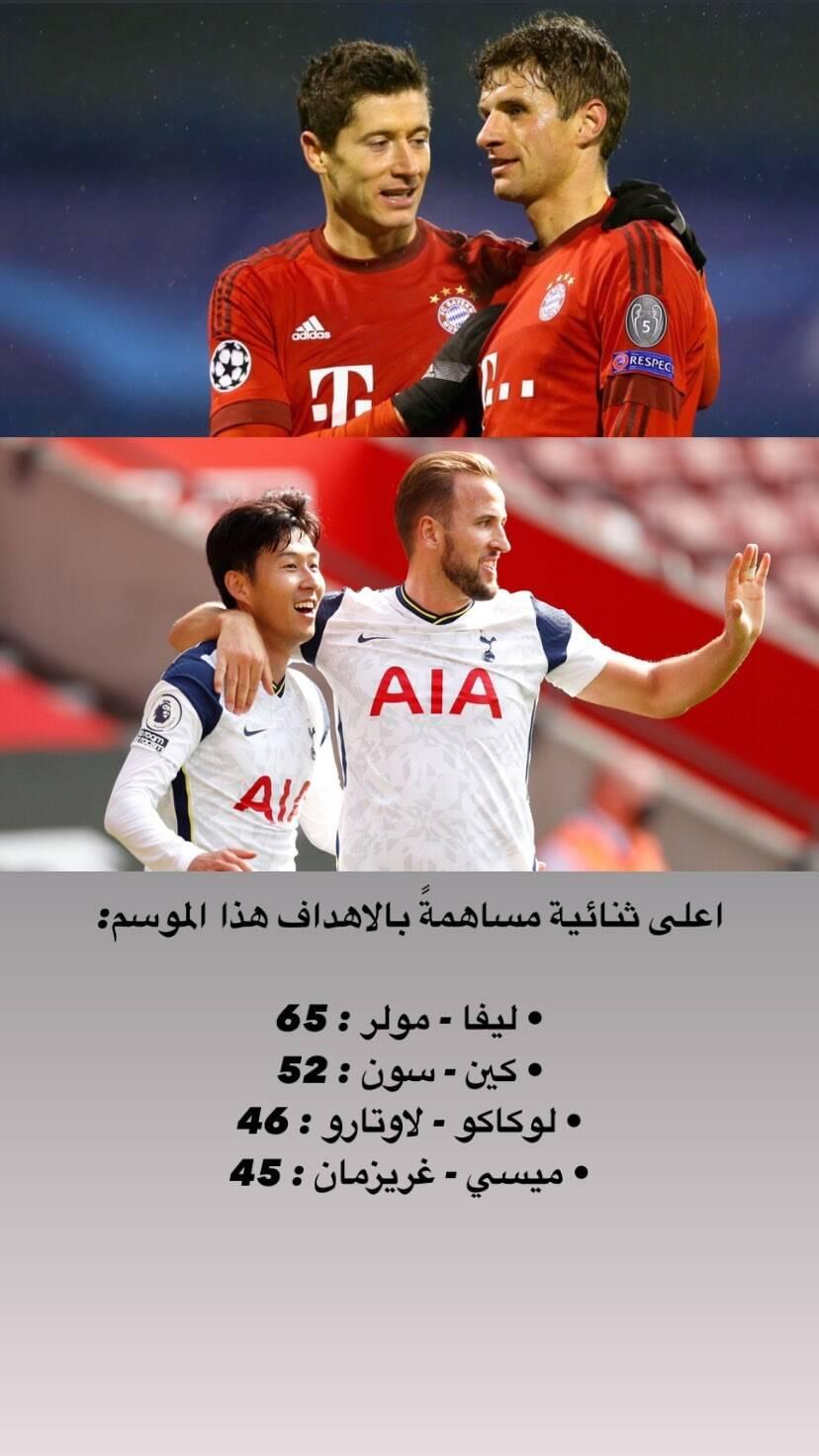 Bayern Munchen by Shery Abd Elmaseh
